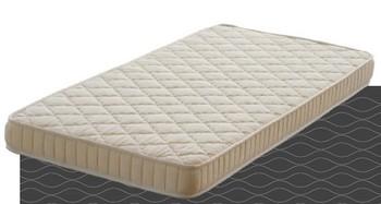 Panchetta szivacs matrac